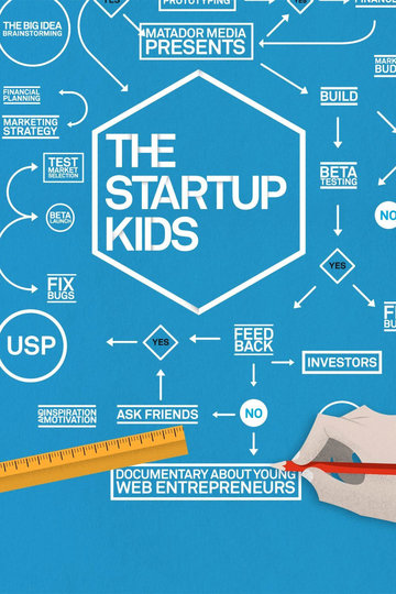The Startup Kids (2015)